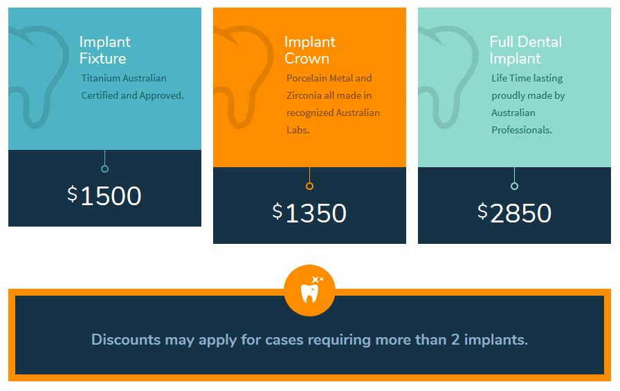 Dental and Tooth Implant cost in Melbourne